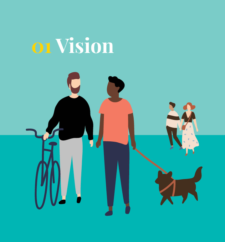 Chapter 1: Vision